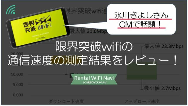 限界突破wifiの速度TOP