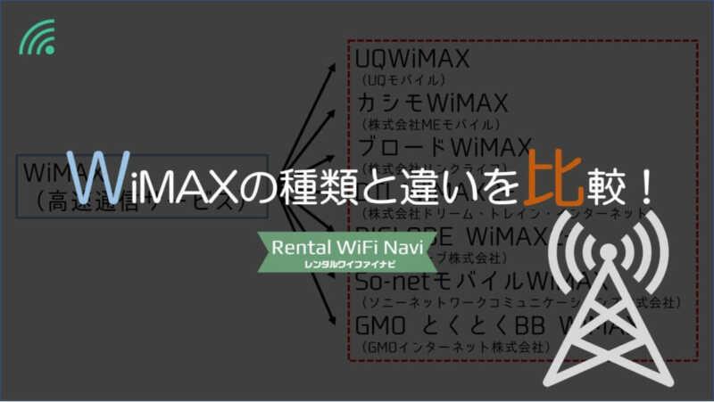 WiMAXの種類と違いを比較!
